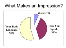 what-makes-an-impression